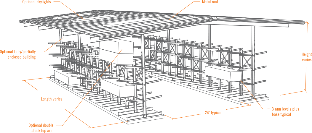 single-aisle drive-thru building designed for lbm storage
