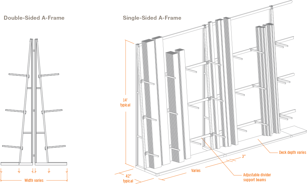 A Frame Racks on millwork design drawings